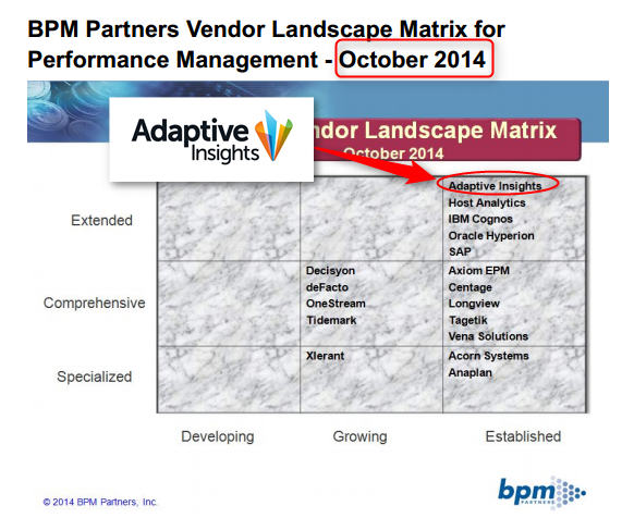 BPM Partners Octobre 2014 Adaptive Insights