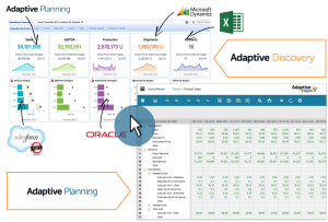 Adaptive Integration Vision 360 degrés - Sales Performance Management