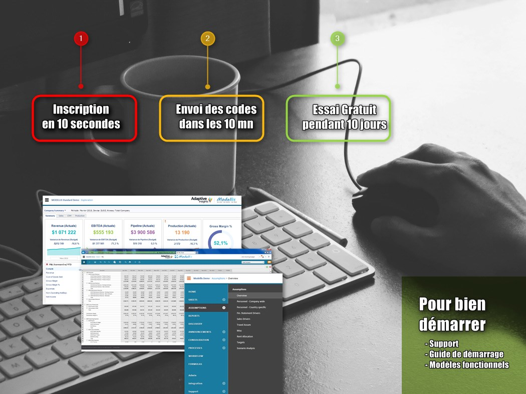 Fonctionnement du Free- Trial Adaptive Planning de Modellis