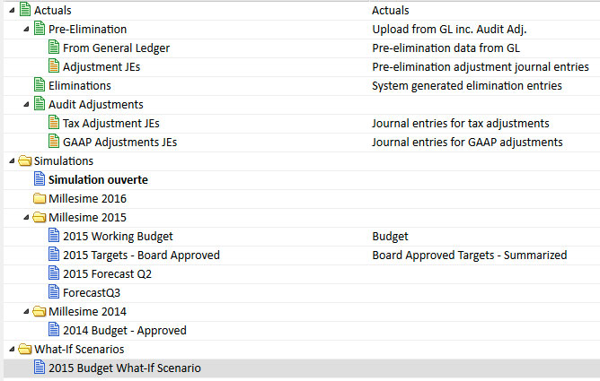 Initialiser des versions (budget plan forecast ) dans Adaptive Insights
