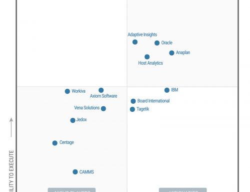 Magic Quadrant Corporate performance management Gartner 2017